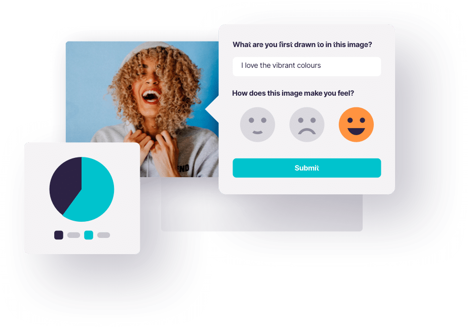 Overlay of images, including a laughing woman, a pie chart and a feedback survey to represent the Together™ online qualitative market research platform.